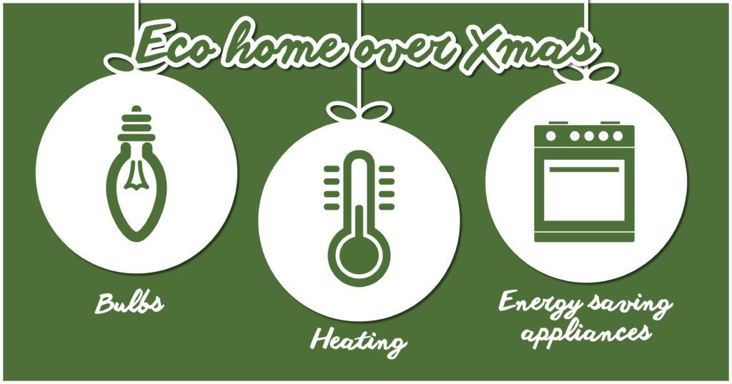 Environmentally Friendly Christmas - Eco home over Christmas