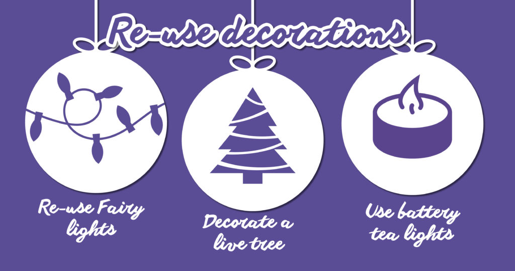 Environmentally Friendly Christmas - Reuse decorations